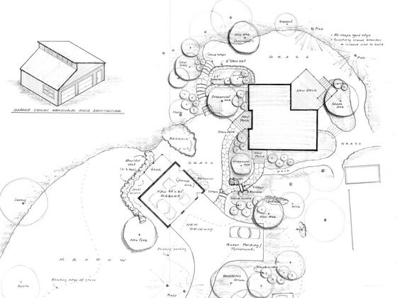 Project C: Landscape design plan
